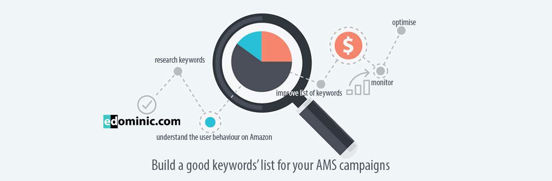 Image of Build A Good Keywords List For AMS - Amazonppc.com