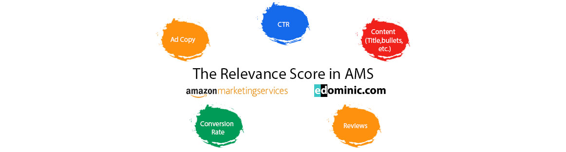 Image of Relevancy or relevance score in AMS Amazon Marketing campaigns AmazonPPC