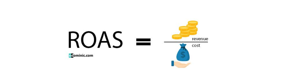 Image of What is ROAS return on ad spend - edominic